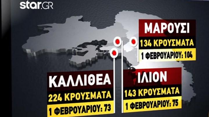 Στις «κόκκινες» γειτονιές της Αθήνας η Καλλιθέα, το Ίλιον και το Μαρούσι!