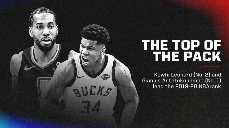 ESPN: Κορυφαίος παίκτης του ΝΒΑ ο Αντετοκούνμπο (ΦΩΤΟ)